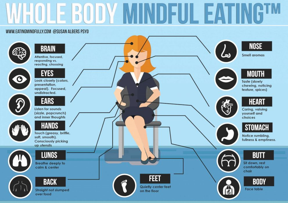 PHOTO: An infographic created by Dr. Susan Albers shows tips for eating mindfully.
